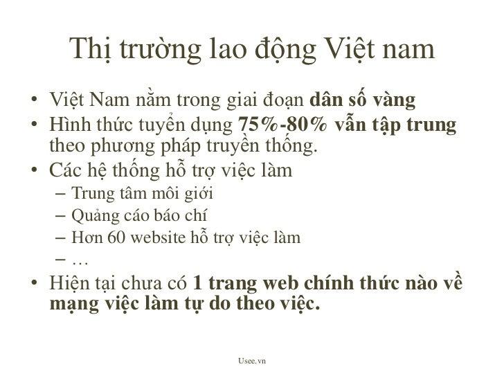 ThịtrườnglaođộngViệtnam<br />Việt Nam nằmtronggiaiđoạndânsốvàng<br />Hìnhthứctuyểndụng75%-80% vẫntậptrungtheophươngpháptru...