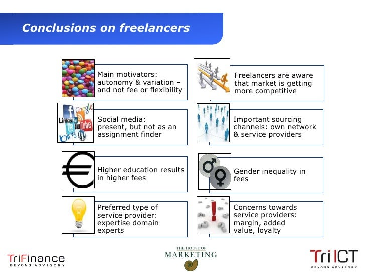 Conclusions on freelancers                  Main motivators:             Freelancers are aware                  autonomy &...