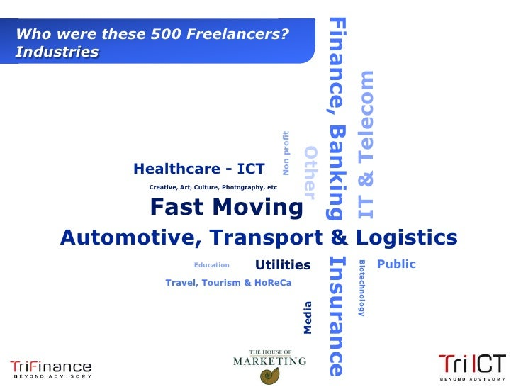 Finance, Banking & Insurance  Who were these 500 Freelancers?  Industries                                                 ...