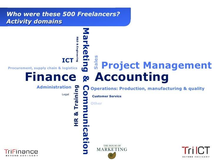 Who were these 500 Freelancers?  Activity domains                                                                 Marketin...
