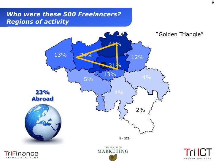 """9  Who were these 500 Freelancers?  Regions of activity                                                             """"Golde..."""