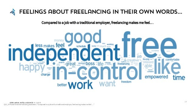 Edelman Intelligence © 2017 Feelings about freelancing in their own words… 27 Q21_9: Please finish the following statement...