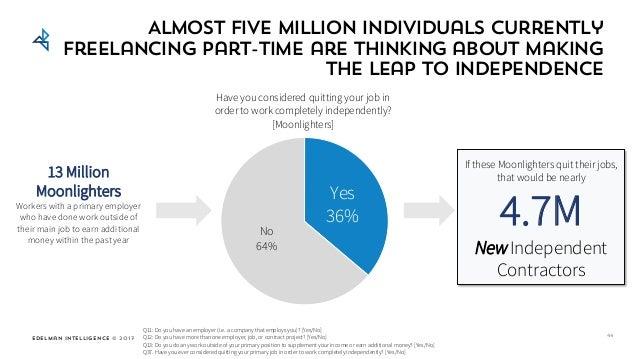 Freelancing in America: 2017 Slide 44