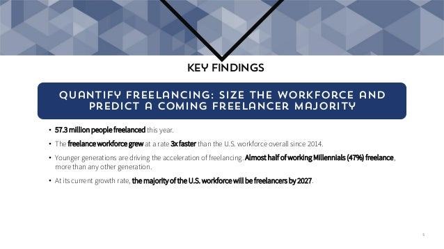 Quantify freelancing: size the workforce and predict a coming freelancer majority • 57.3 million people freelanced this ye...