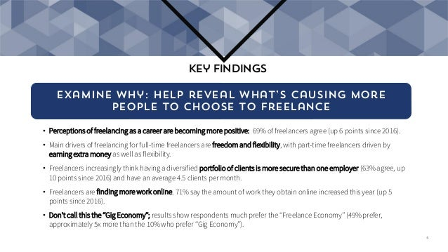 Examine why: help reveal what's causing more people to choose to freelance • Perceptions of freelancing as a career are be...