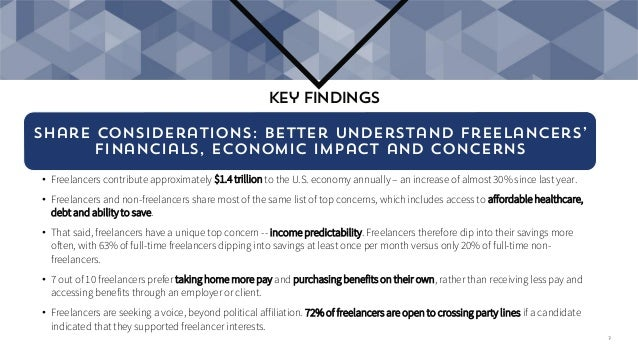 Key findings 7 Share considerations: better understand freelancers' financials, economic impact and concerns • Freelancers...