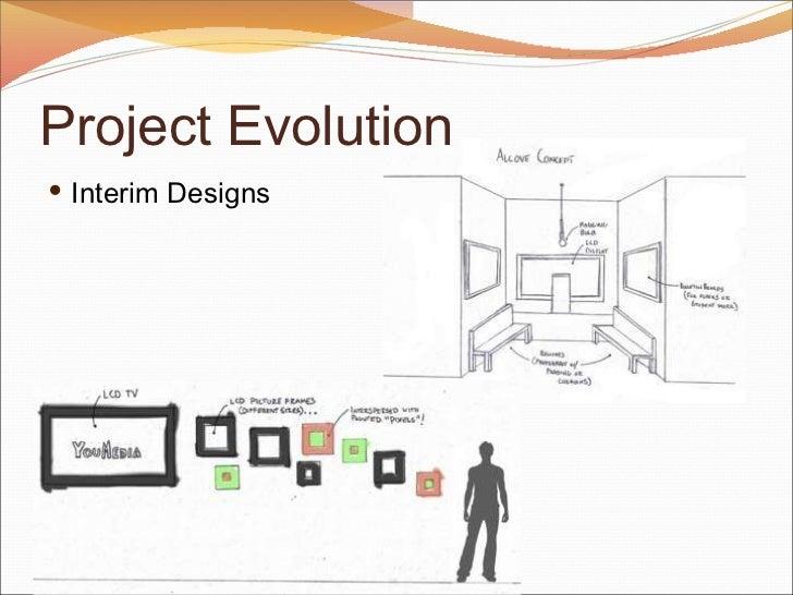 Project Evolution <ul><li>Interim Designs </li></ul>
