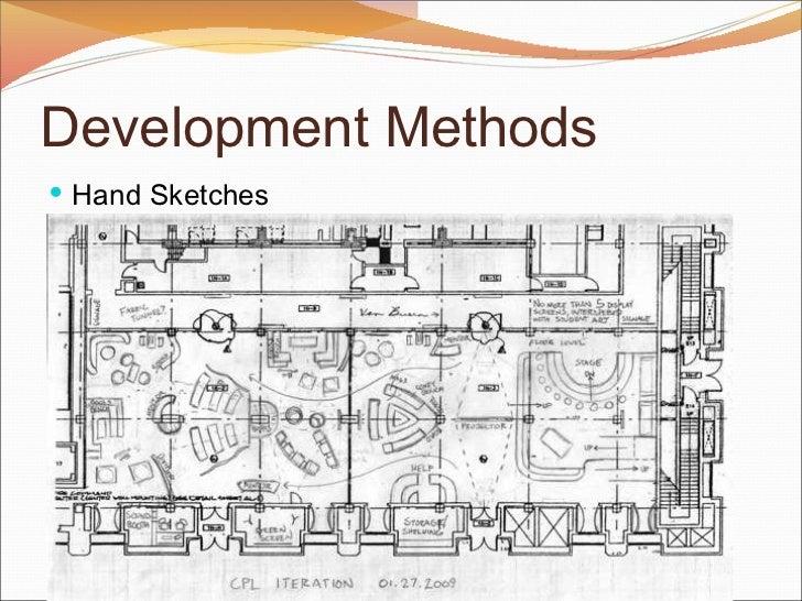 Development Methods <ul><li>Hand Sketches </li></ul>