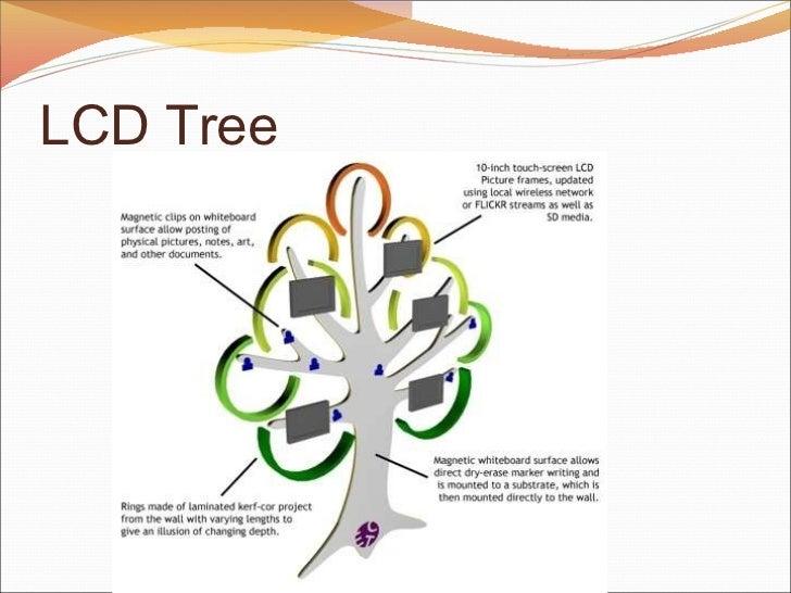 LCD Tree