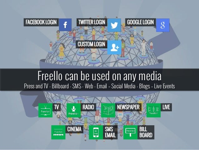 Freello can be used on any media Press and TV - Billboard - SMS - Web - Email – Social Media - Blogs – Live Events TV RADI...