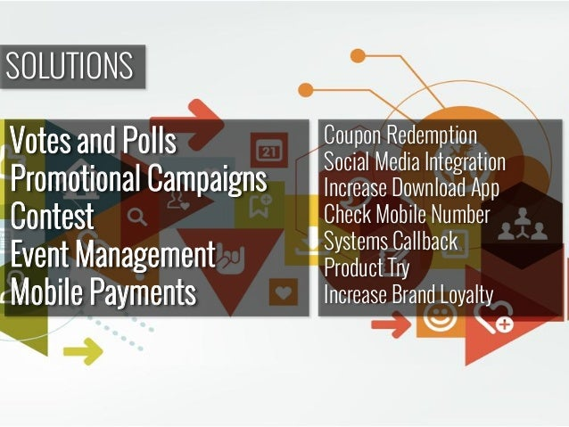 Votes and Polls Promotional Campaigns Contest Event Management Mobile Payments Coupon Redemption Social Media Integration ...