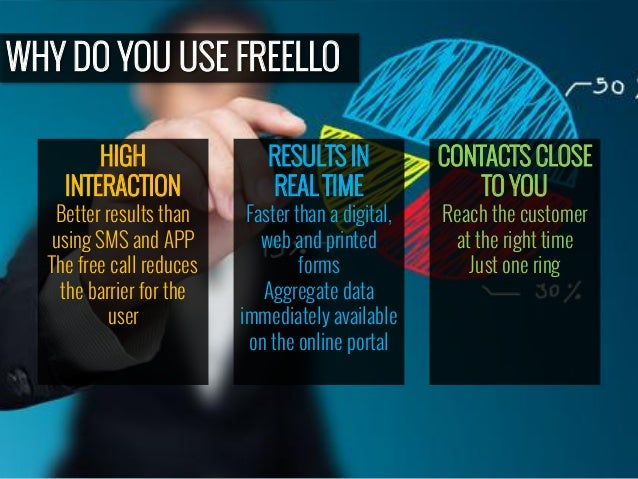 WHY DO YOU USE FREELLO HIGH INTERACTION Better results than using SMS and APP The free call reduces the barrier for the us...