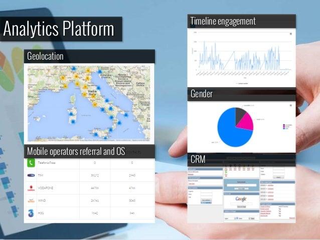 Analytics Platform Geolocation CRM Timeline engagement Gender Mobile operators referral and OS