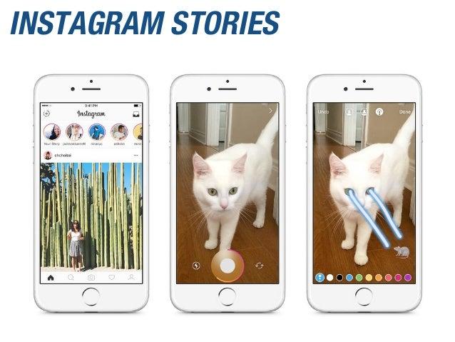 Defining 2016: Social Media & Digital Trends