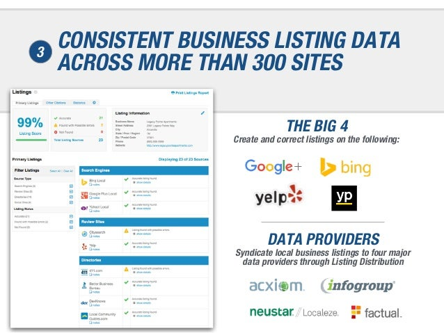 SEARCH ON TOP REVIEW SITES
