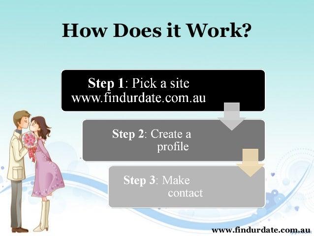 How Do Online Dating Websites Work