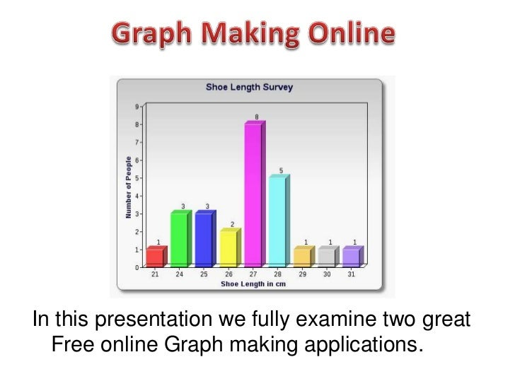 In this presentation we fully examine two great  Free online Graph making applications.