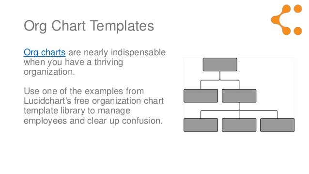 free organization chart template library