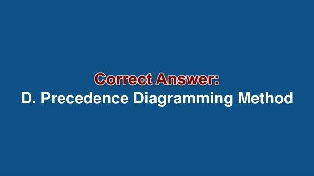 Free Pmp U00ae Exam Sample Questions
