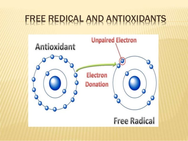 FREE REDICAL AND ANTIOXIDANTS