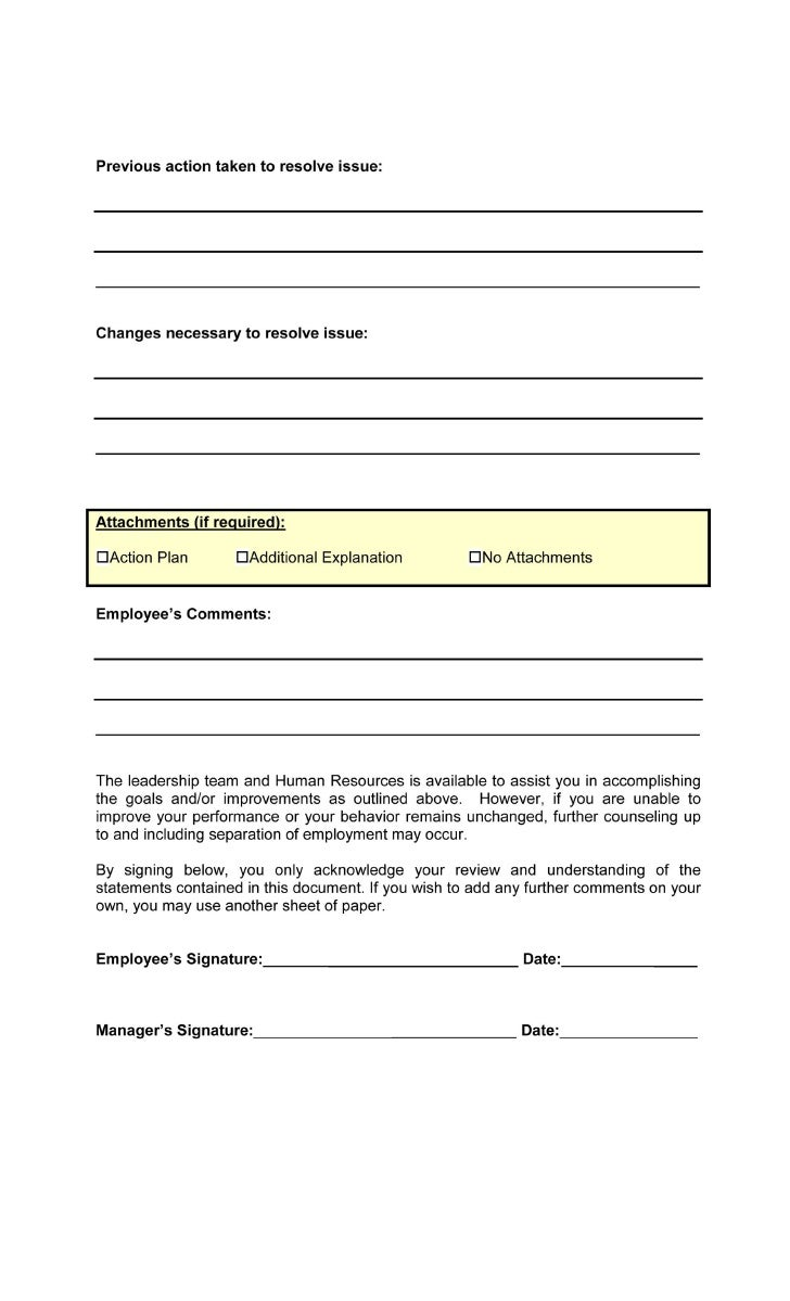 Powerful Restaurant Forms