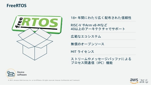 FreeRTOS 概要+アップデート Slide 3