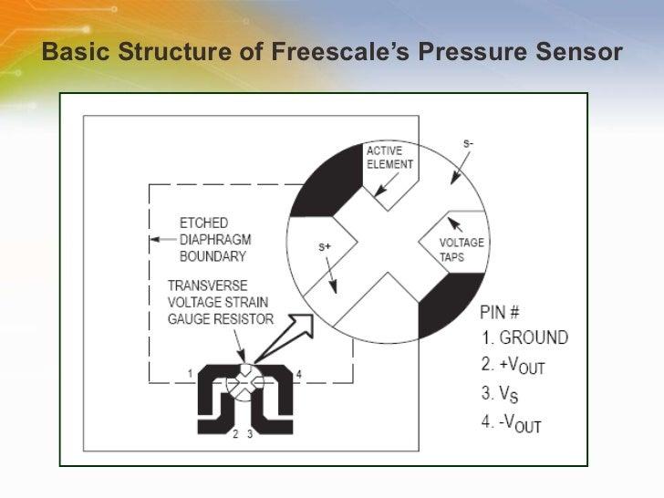 Piezoresistive Pressure Transducers