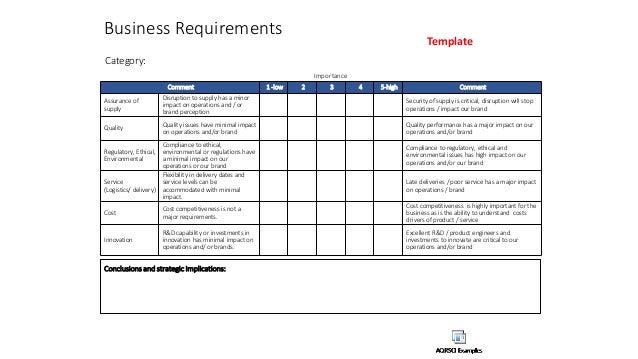 Category management | strategic sourcing | procurement.