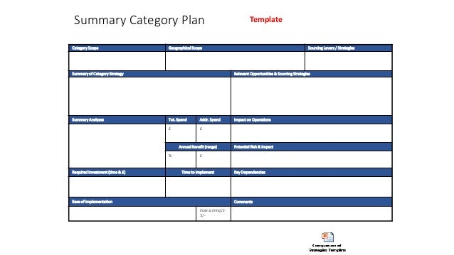 Free set of templates to super charge your category for Procurement category strategy template