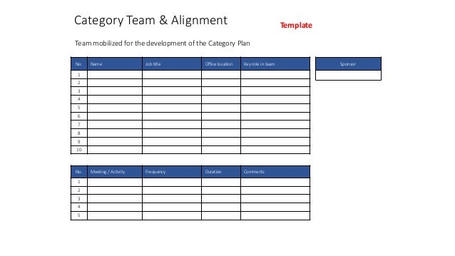 Category management strategy template images template for Procurement category strategy template