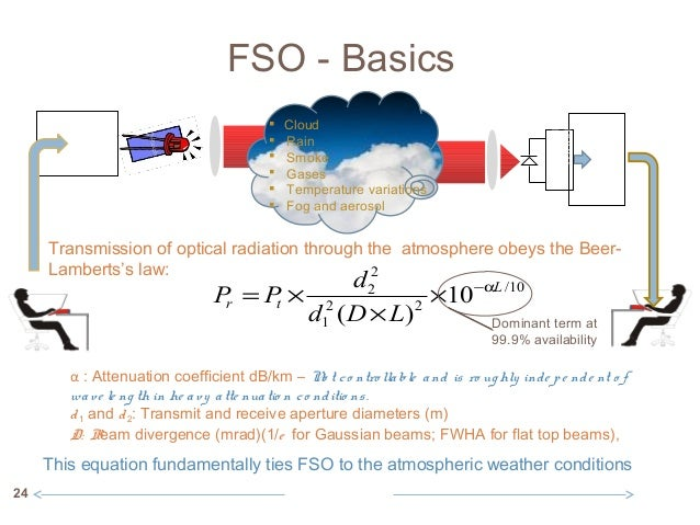 free space optical fso communication Free space optics communication - trends and  free space optical (fso) communication is a major area to research and researcher give emphasis on this technology .