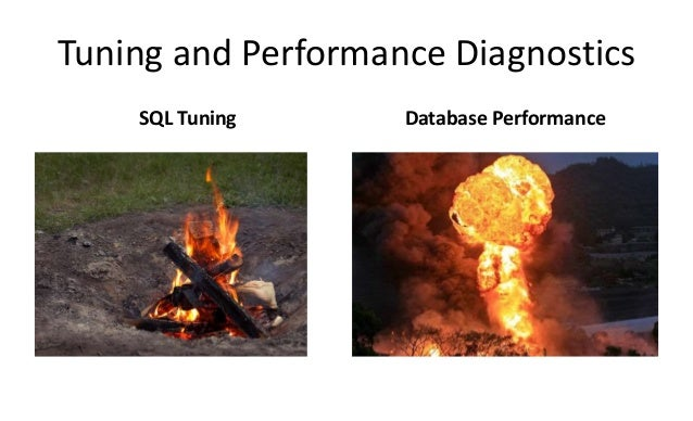 Survey of some free Tools to enhance your SQL Tuning and Performance Diagnostics skills Slide 3