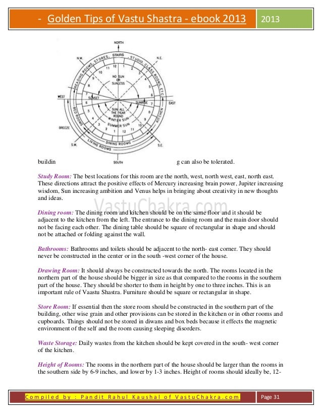 Free Vastu Shastra Tips For Home And Office With 500 Advices Ra