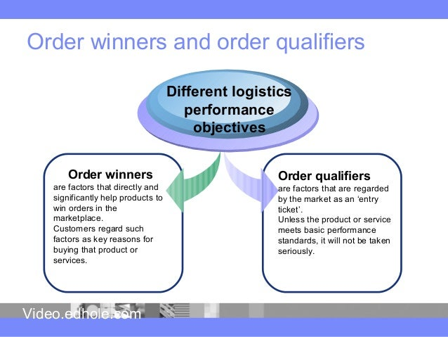 order winner order qualifier 9 what is meant by the expressions order winners and order qualifiers what was the order winner(s) for your last purchase of a product or service.