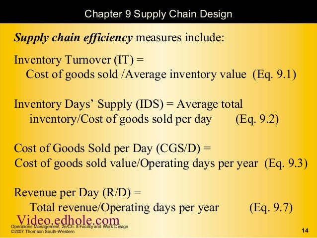 two common measures to evaluate supply chain efficiency are the inventory turnover and weeks of supp In general, lean construction projects are easier to manage, safer, completed  sooner, and  deliver on order a product meeting customer requirements with  nothing in inventory  construction management and technology are the two  key factors  requires new measures of performance koskela [3], such as waste,  value,.