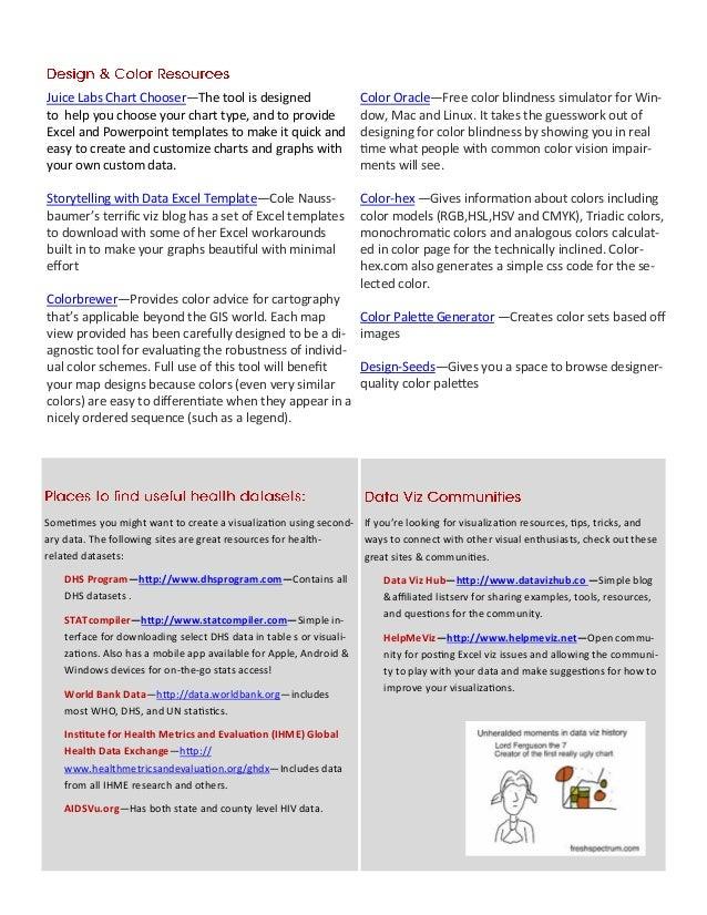 Free Data Viz Design Tools Slide 2