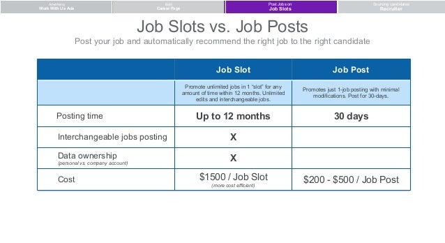 Linkedin job slots cost insta poker hand packs