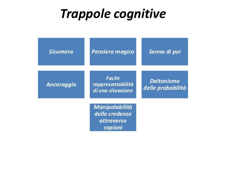 Trappole cognitiveSicumera     Pensiero magico       Senno di poi                   Facile                                ...