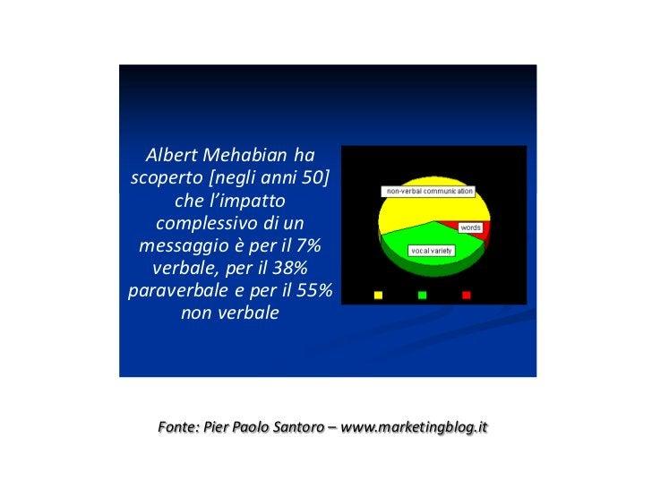 Albert Mehabian hascoperto [negli anni 50]     che l'impatto   complessivo di un messaggio è per il 7%   verbale, per il 3...