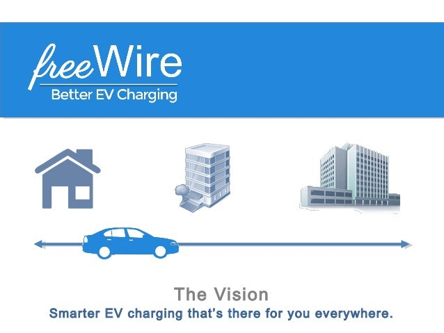 The Vision Smarter EV charging that's there for you everywhere.