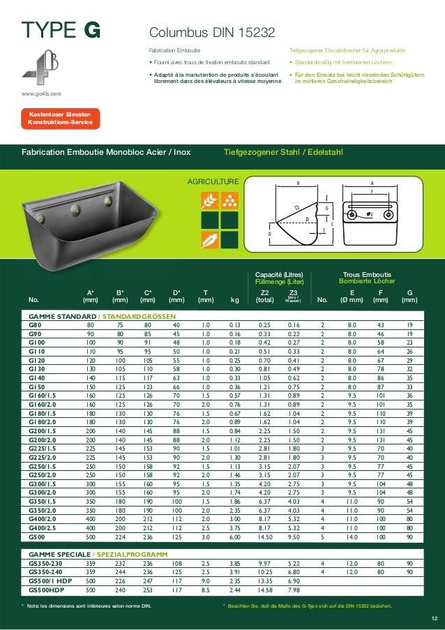 TYPE G  Columbus DIN 15232  Fabrication Emboutie  • Fourni avec trous de fixation emboutis standard  • Adapté à la manuten...