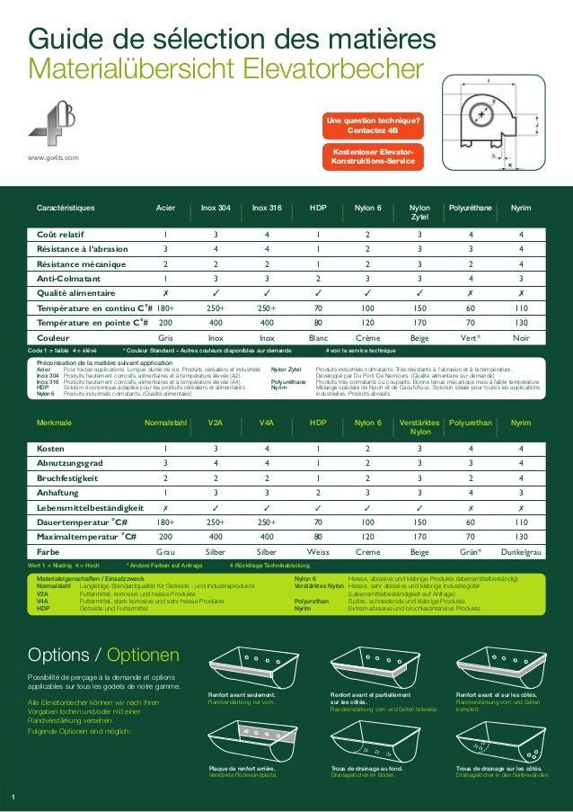 1  Guide de sélection des matières  Materialübersicht Elevatorbecher  www.go4b.com  Caractéristiques Acier Inox 304 Inox 3...
