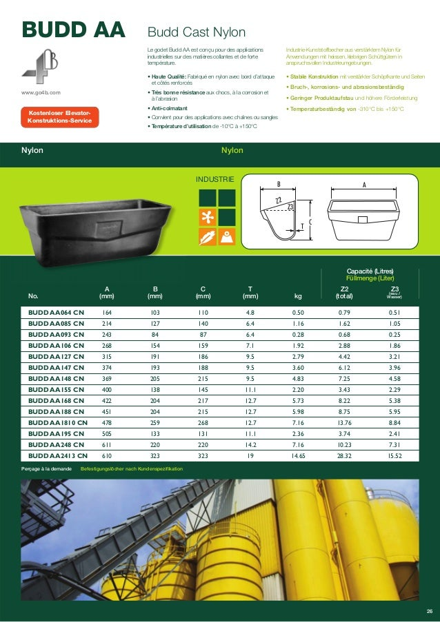 BUDD AA  Budd Cast Nylon  Le godet Budd AA est conçu pour des applications  industrielles sur des matières collantes et de...