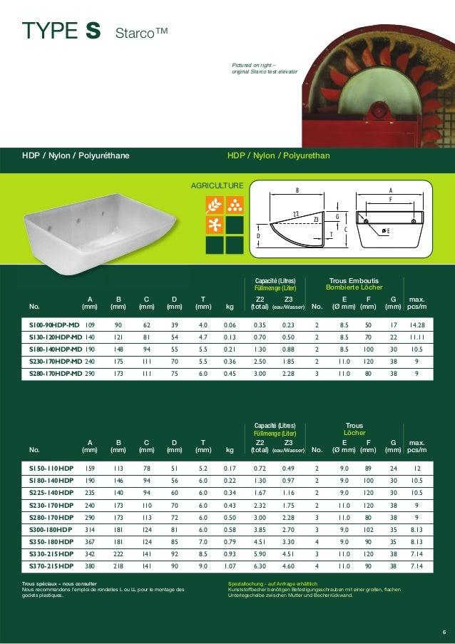 Starco™  HDP / Nylon / Polyuréthane HDP / Nylon / Polyurethan  B A  D  Z2  Capacité (Litres)  Füllmenge (Liter)  C  G  T  ...