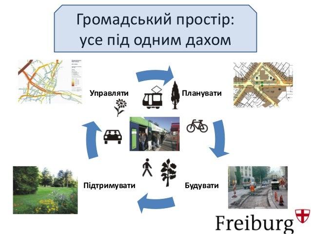 Організація роботи структурних підрозділів у місті Фрайбург (Німеччина) Slide 3