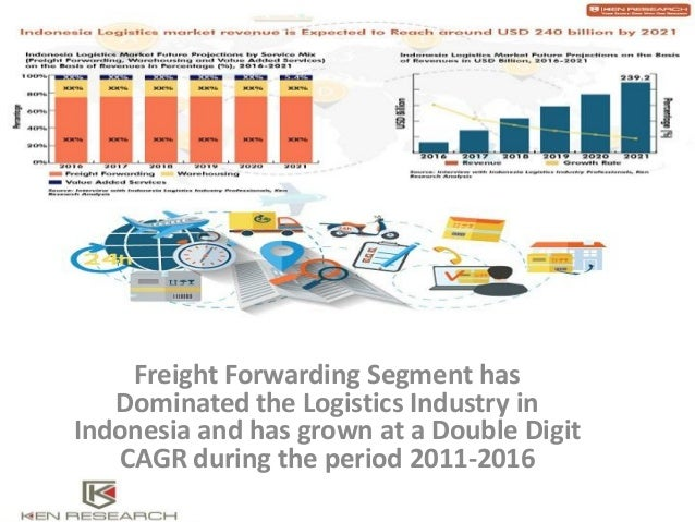 Logistic Cost in Indonesia,Sea Freight Forwarding Market,Air