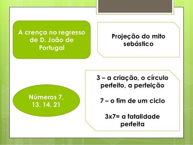 A crença no regresso de D. João de Portugal  Projeção do mito sebástico  3 – a criação, o círculo perfeito, a perfeição Nú...