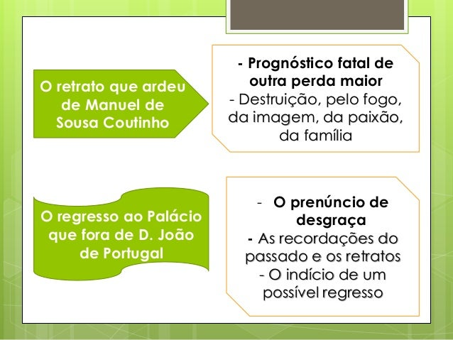 O retrato que ardeu de Manuel de Sousa Coutinho  O regresso ao Palácio que fora de D. João de Portugal  - Prognóstico fata...