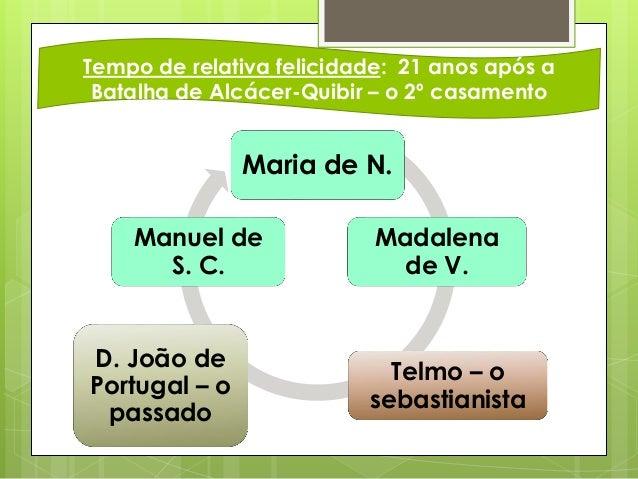 Tempo de relativa felicidade: 21 anos após a Batalha de Alcácer-Quibir – o 2º casamento  Maria de N. Manuel de S. C.  D. J...