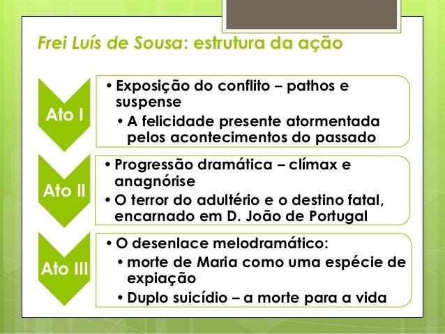 Frei Luís de Sousa: estrutura da ação  Ato I  • Exposição do conflito – pathos e suspense • A felicidade presente atorment...